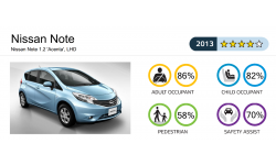 krash-test-avtomobilya-nissan-note4